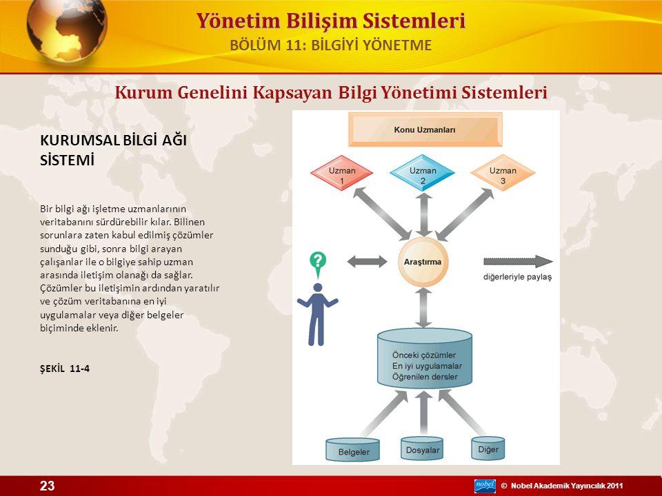 © Nobel Akademik Yayıncılık 2011 Yönetim Bilişim Sistemleri Kurum Genelini Kapsayan Bilgi Yönetimi Sistemleri KURUMSAL BİLGİ AĞI SİSTEMİ Bir bilgi ağı işletme uzmanlarının veritabanını sürdürebilir kılar.