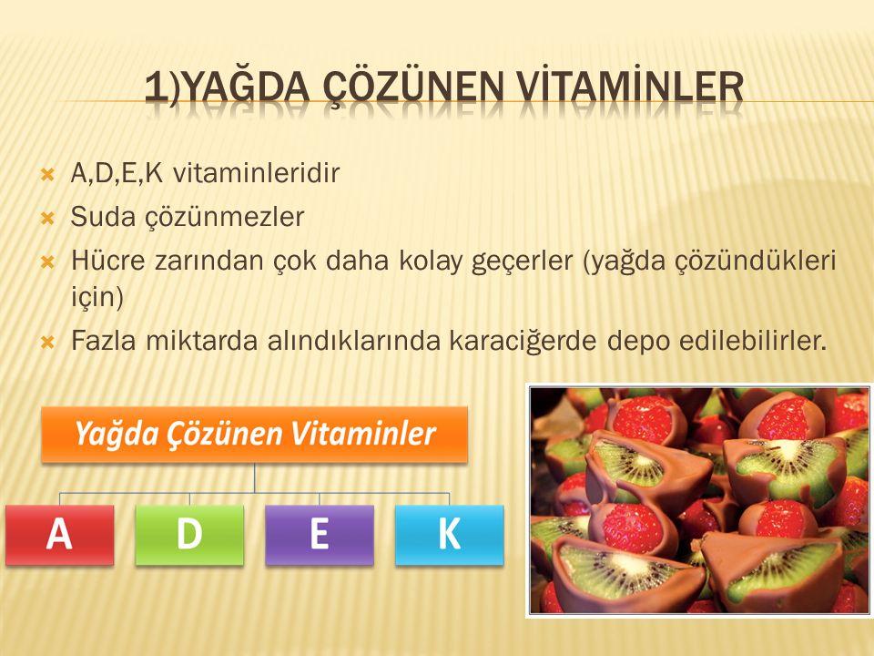  A,D,E,K vitaminleridir  Suda çözünmezler  Hücre zarından çok daha kolay geçerler (yağda çözündükleri için)  Fazla miktarda alındıklarında karaciğ