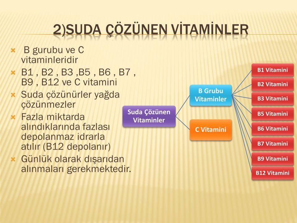  B gurubu ve C vitaminleridir  B1, B2, B3,B5, B6, B7, B9, B12 ve C vitamini  Suda çözünürler yağda çözünmezler  Fazla miktarda alındıklarında fazl