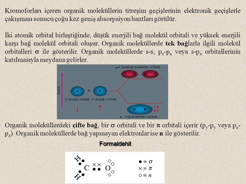 Kromoforları içeren organik moleküllerin titreşim geçişlerinin elektronik geçişlerle çakışması sonucu çoğu kez geniş absorpsiyon bantları görülür. İki