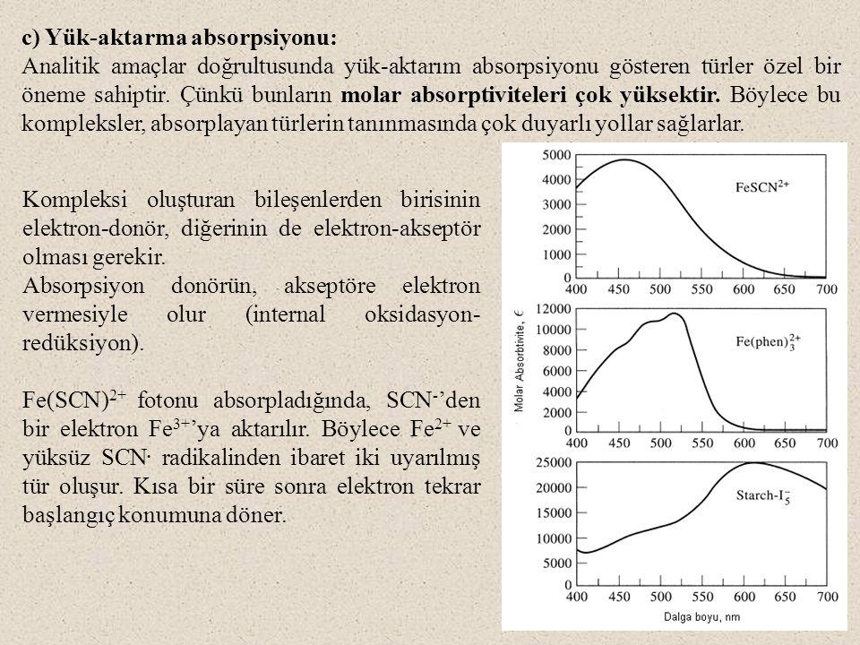 c) Yük-aktarma absorpsiyonu: Analitik amaçlar doğrultusunda yük-aktarım absorpsiyonu gösteren türler özel bir öneme sahiptir. Çünkü bunların molar abs