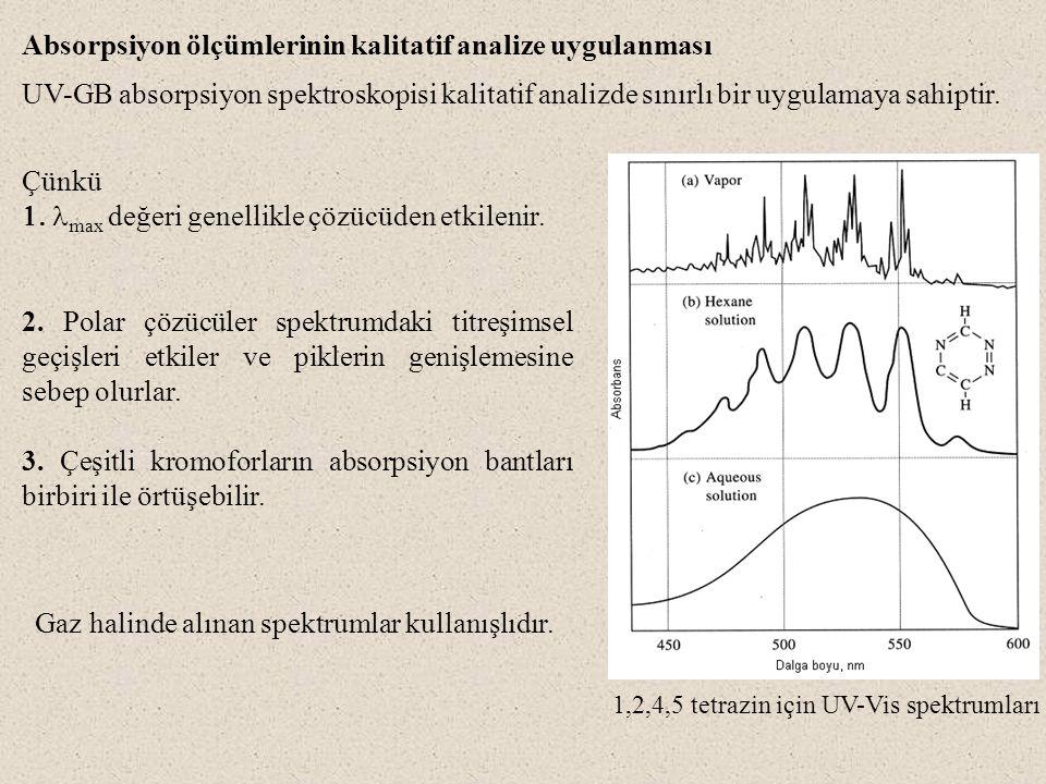 Absorpsiyon ölçümlerinin kalitatif analize uygulanması UV-GB absorpsiyon spektroskopisi kalitatif analizde sınırlı bir uygulamaya sahiptir. 2. Polar ç