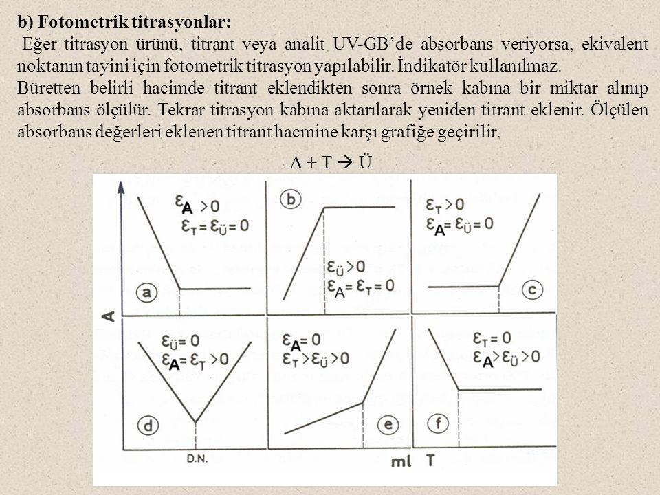 b) Fotometrik titrasyonlar: Eğer titrasyon ürünü, titrant veya analit UV-GB'de absorbans veriyorsa, ekivalent noktanın tayini için fotometrik titrasyo