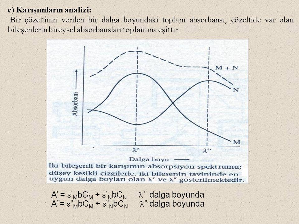 c) Karışımların analizi: Bir çözeltinin verilen bir dalga boyundaki toplam absorbansı, çözeltide var olan bileşenlerin bireysel absorbansları toplamın