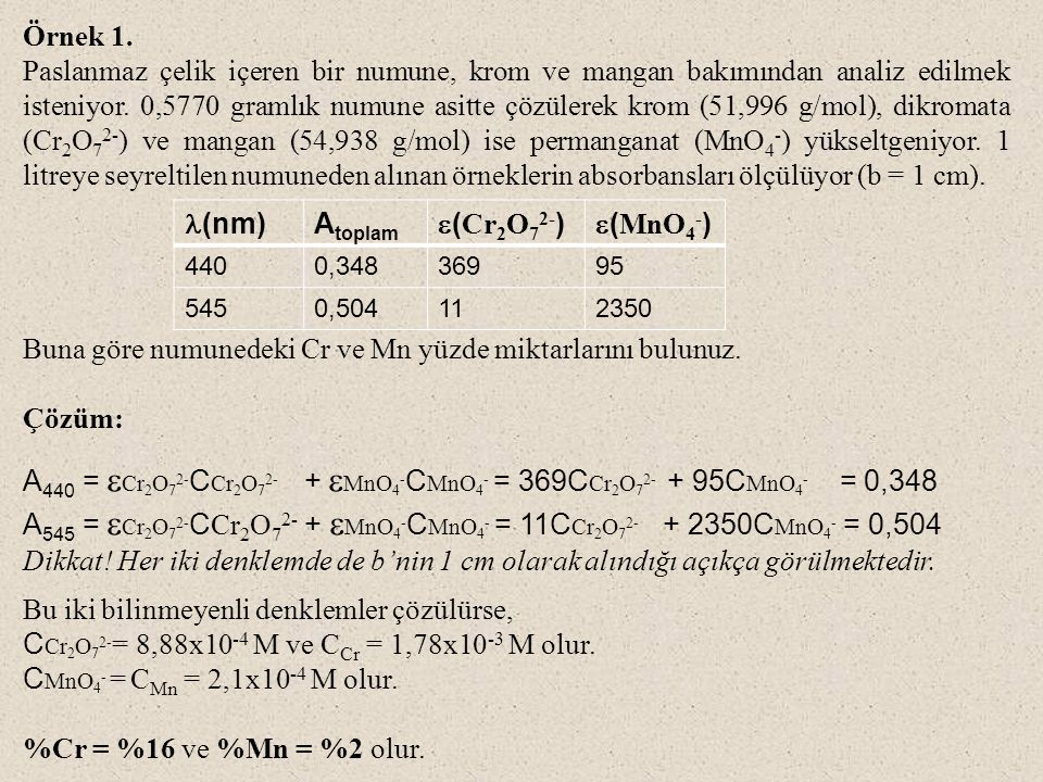 Örnek 1. Paslanmaz çelik içeren bir numune, krom ve mangan bakımından analiz edilmek isteniyor. 0,5770 gramlık numune asitte çözülerek krom (51,996 g/