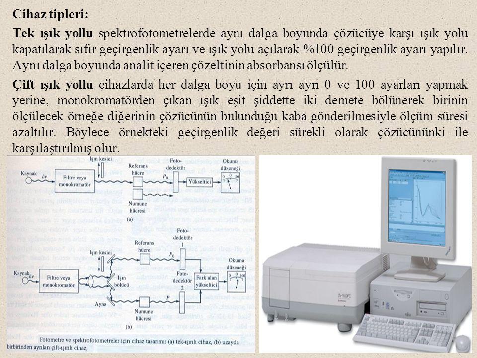 Cihaz tipleri: Tek ışık yollu spektrofotometrelerde aynı dalga boyunda çözücüye karşı ışık yolu kapatılarak sıfır geçirgenlik ayarı ve ışık yolu açıla