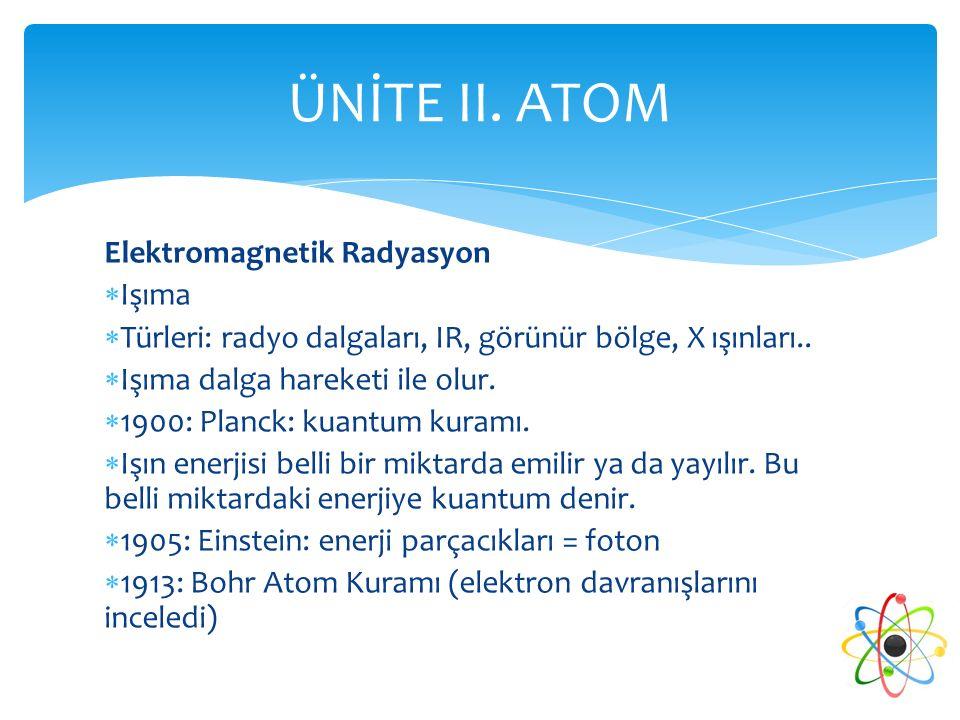 Elektromagnetik Radyasyon  Işıma  Türleri: radyo dalgaları, IR, görünür bölge, X ışınları..  Işıma dalga hareketi ile olur.  1900: Planck: kuantum