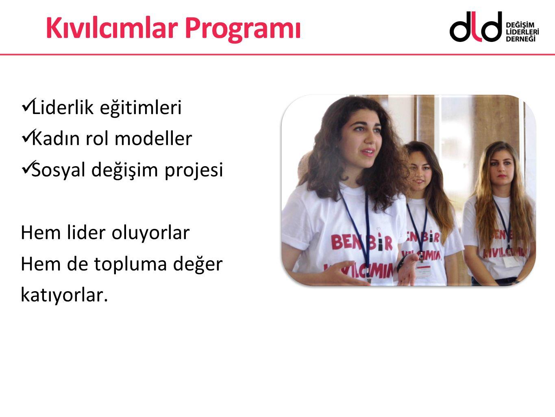 Liderlik eğitimleri Kadın rol modeller Sosyal değişim projesi Hem lider oluyorlar Hem de topluma değer katıyorlar. Kıvılcımlar Programı