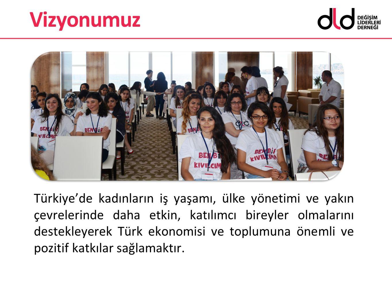 Türkiye'de kadınların iş yaşamı, ülke yönetimi ve yakın çevrelerinde daha etkin, katılımcı bireyler olmalarını destekleyerek Türk ekonomisi ve toplumu
