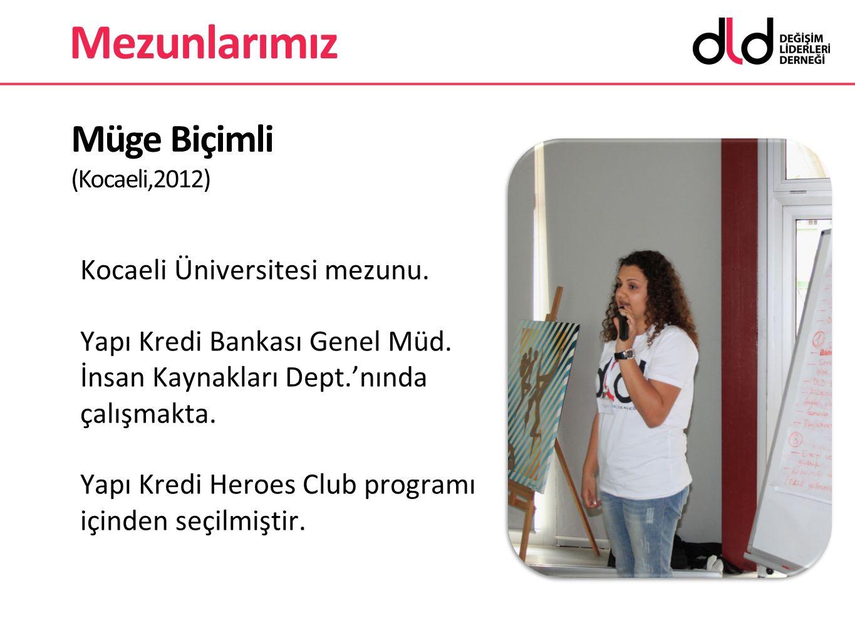 Müge Biçimli (Kocaeli,2012) Kocaeli Üniversitesi mezunu. Yapı Kredi Bankası Genel Müd. İnsan Kaynakları Dept.'nında çalışmakta. Yapı Kredi Heroes Club