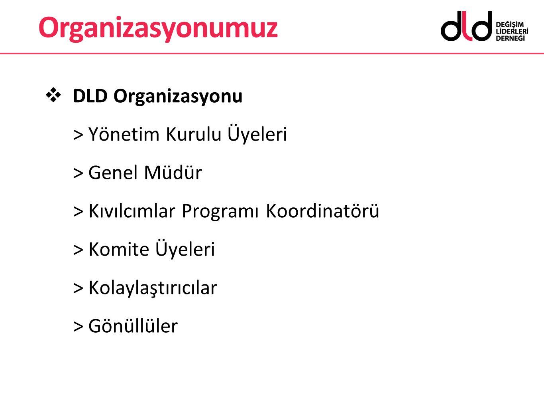  DLD Organizasyonu > Yönetim Kurulu Üyeleri > Genel Müdür > Kıvılcımlar Programı Koordinatörü > Komite Üyeleri > Kolaylaştırıcılar > Gönüllüler Organ