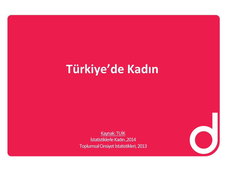 KIVILCIMLAR PROGRAMI (KP) Yenilikçi bir sosyal değişim modeli