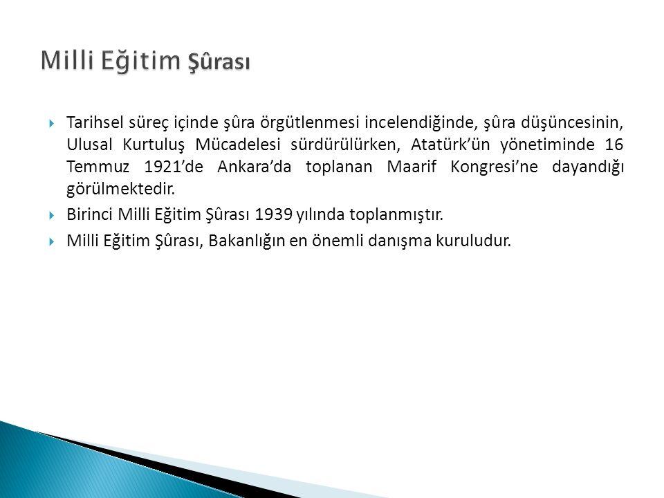  Tarihsel süreç içinde şûra örgütlenmesi incelendiğinde, şûra düşüncesinin, Ulusal Kurtuluş Mücadelesi sürdürülürken, Atatürk'ün yönetiminde 16 Temmu
