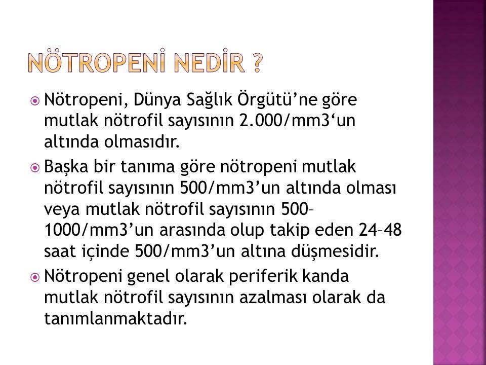  Nötropeni, Dünya Sağlık Örgütü'ne göre mutlak nötrofil sayısının 2.000/mm3'un altında olmasıdır.  Başka bir tanıma göre nötropeni mutlak nötrofil s