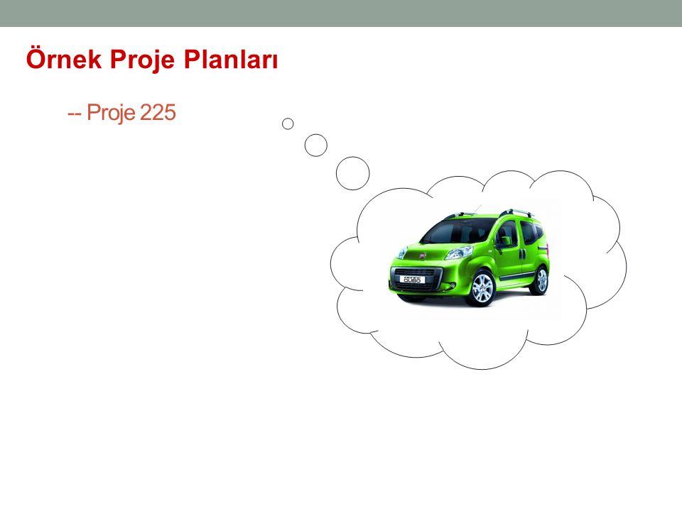 -- Proje 225 Örnek Proje Planları