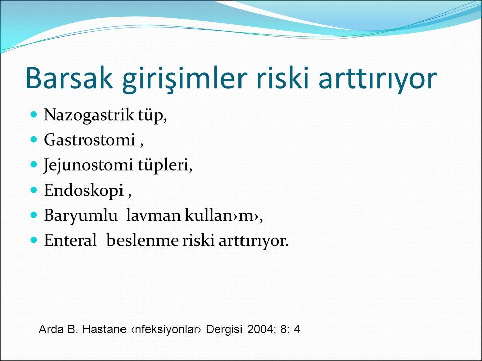 Barsak girişimler riski arttırıyor Nazogastrik tüp, Gastrostomi, Jejunostomi tüpleri, Endoskopi, Baryumlu lavman kullan›m›, Enteral beslenme riski art