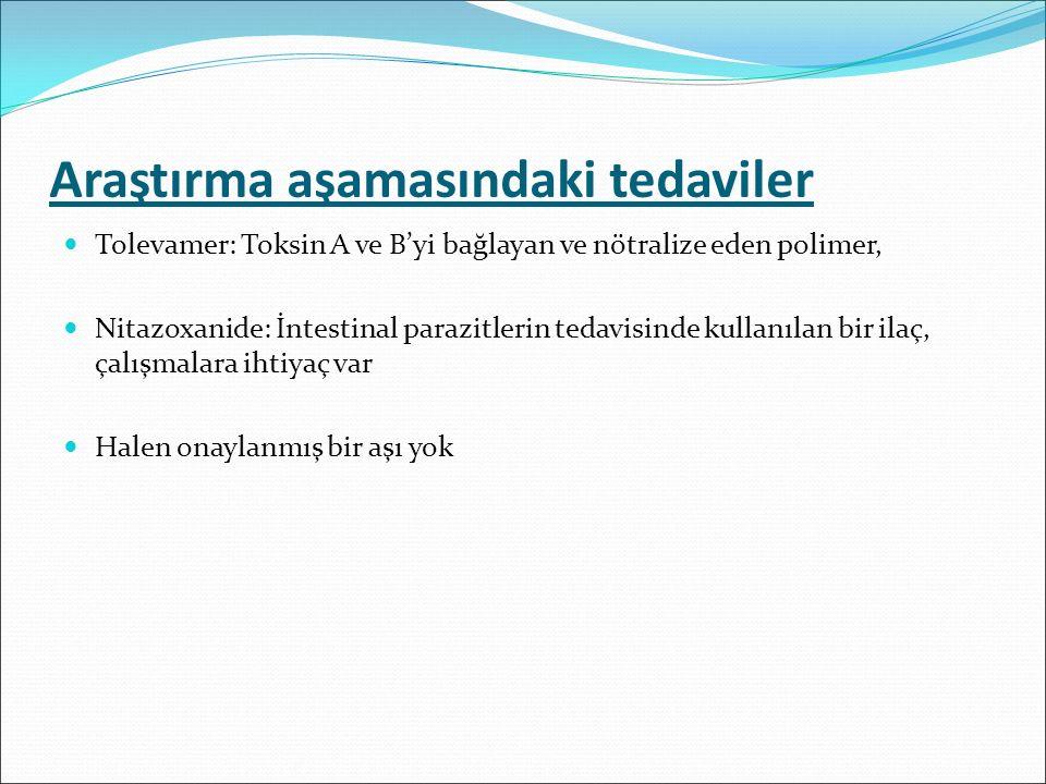 Araştırma aşamasındaki tedaviler Tolevamer: Toksin A ve B'yi bağlayan ve nötralize eden polimer, Nitazoxanide: İntestinal parazitlerin tedavisinde kul