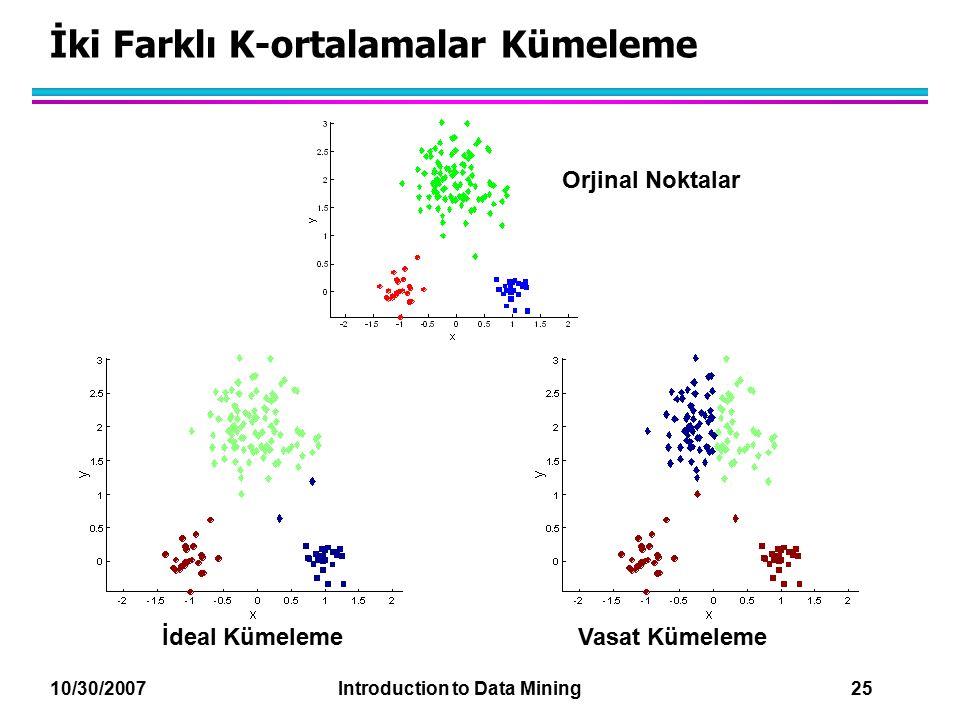 10/30/2007 Introduction to Data Mining 25 İki Farklı K-ortalamalar Kümeleme Vasat Kümelemeİdeal Kümeleme Orjinal Noktalar