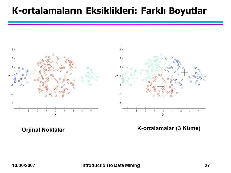 10/30/2007 Introduction to Data Mining 27 K-ortalamaların Eksiklikleri: Farklı Boyutlar Orjinal Noktalar K-ortalamalar (3 Küme)