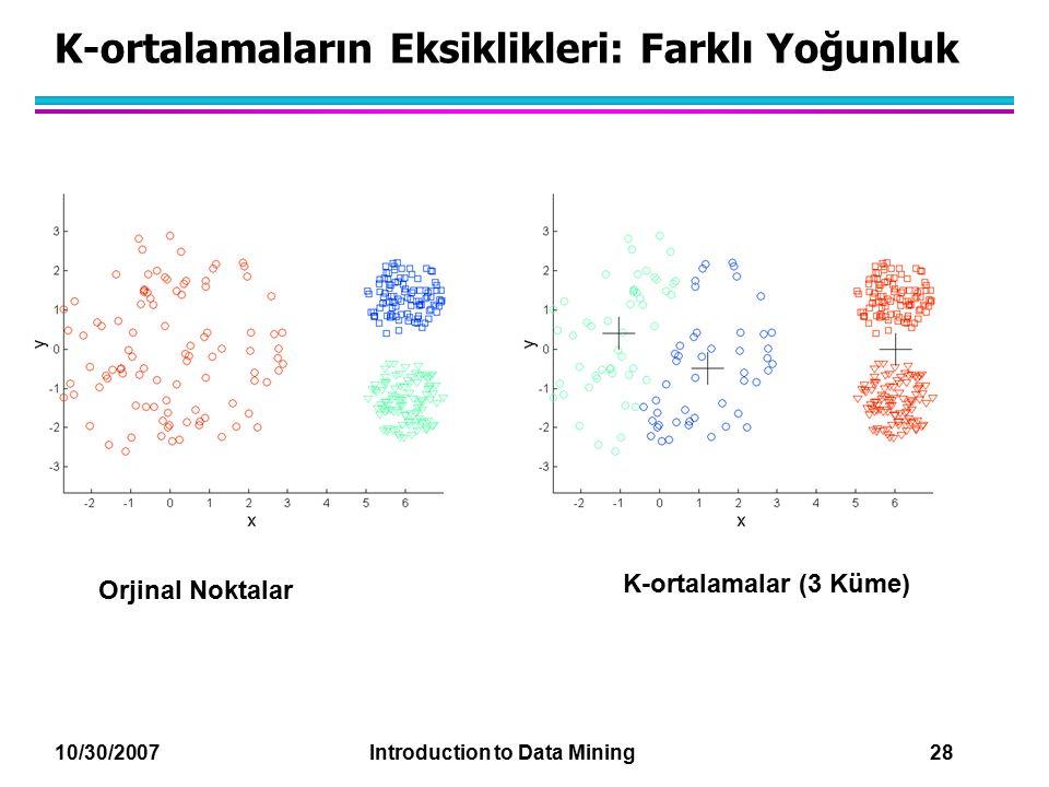 10/30/2007 Introduction to Data Mining 28 K-ortalamaların Eksiklikleri: Farklı Yoğunluk Orjinal Noktalar K-ortalamalar (3 Küme)