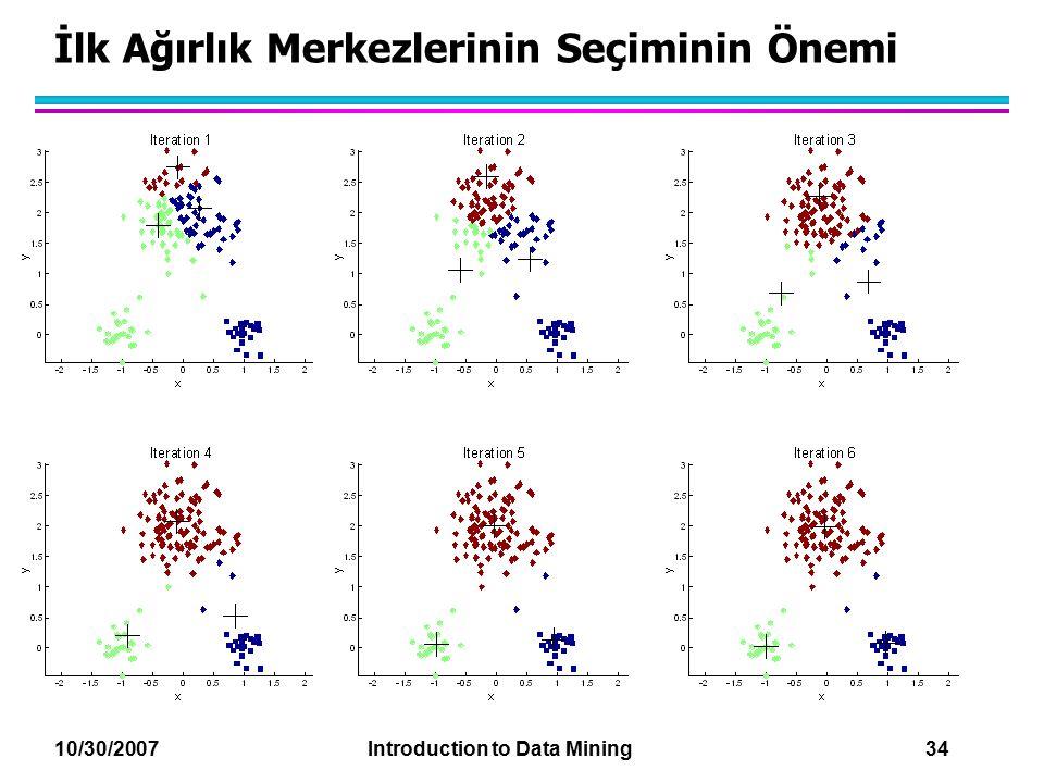 10/30/2007 Introduction to Data Mining 34 İlk Ağırlık Merkezlerinin Seçiminin Önemi