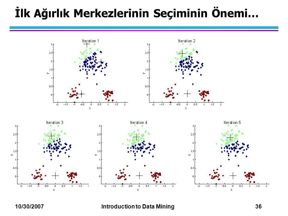 10/30/2007 Introduction to Data Mining 36 İlk Ağırlık Merkezlerinin Seçiminin Önemi…