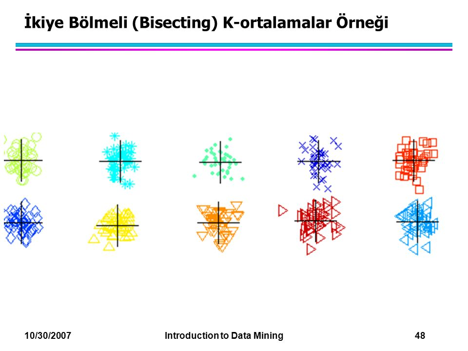 10/30/2007 Introduction to Data Mining 48 İkiye Bölmeli (Bisecting) K-ortalamalar Örneği