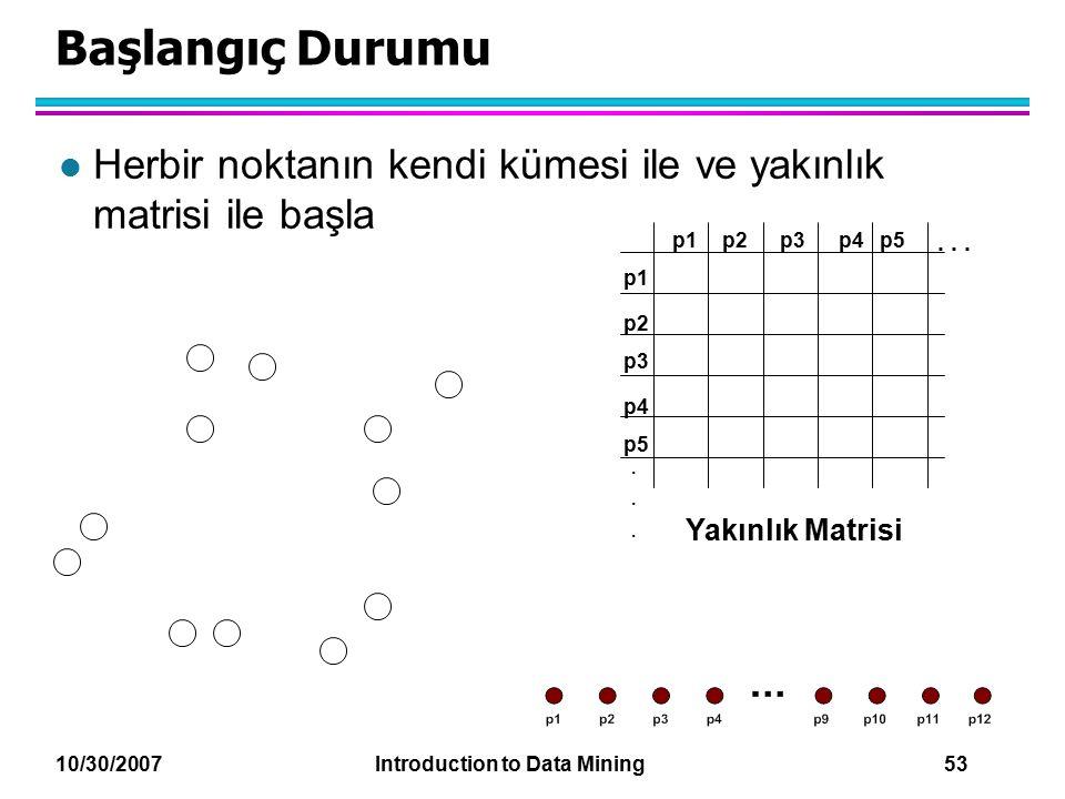 10/30/2007 Introduction to Data Mining 53 Başlangıç Durumu l Herbir noktanın kendi kümesi ile ve yakınlık matrisi ile başla p1 p3 p5 p4 p2 p1p2p3p4p5.