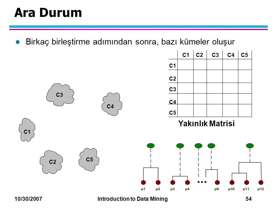 10/30/2007 Introduction to Data Mining 54 Ara Durum l Birkaç birleştirme adımından sonra, bazı kümeler oluşur C1 C4 C2 C5 C3 C2C1 C3 C5 C4 C2 C3C4C5 Y