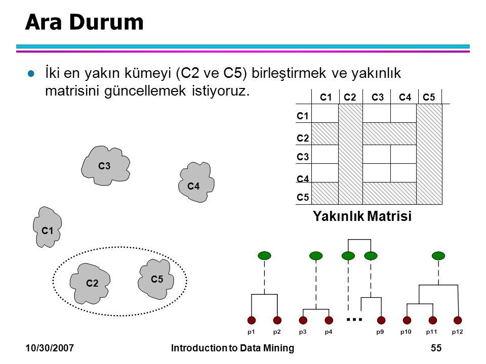 10/30/2007 Introduction to Data Mining 55 Ara Durum l İki en yakın kümeyi (C2 ve C5) birleştirmek ve yakınlık matrisini güncellemek istiyoruz. C1 C4 C