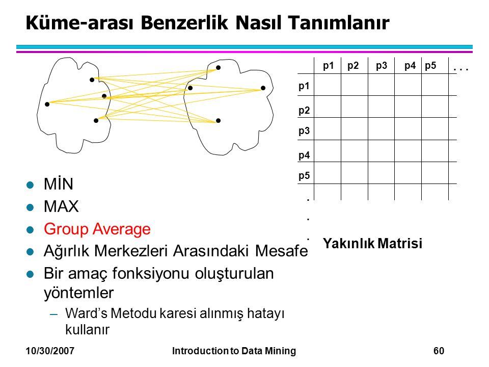 10/30/2007 Introduction to Data Mining 60 Küme-arası Benzerlik Nasıl Tanımlanır p1 p3 p5 p4 p2 p1p2p3p4p5......... Yakınlık Matrisi l MİN l MAX l Grou