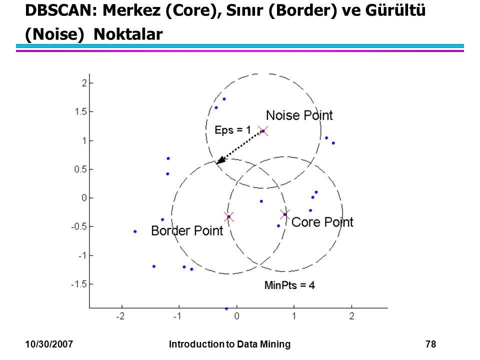 10/30/2007 Introduction to Data Mining 78 DBSCAN: Merkez (Core), Sınır (Border) ve Gürültü (Noise) Noktalar