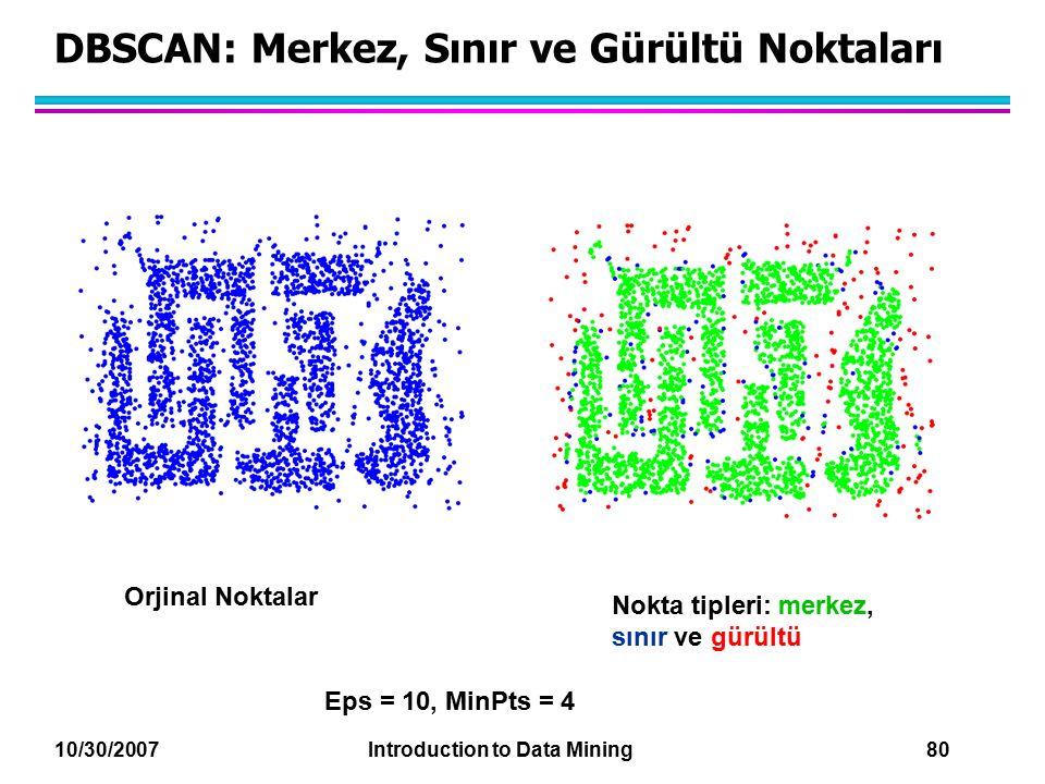 10/30/2007 Introduction to Data Mining 80 DBSCAN: Merkez, Sınır ve Gürültü Noktaları Orjinal Noktalar Nokta tipleri: merkez, sınır ve gürültü Eps = 10