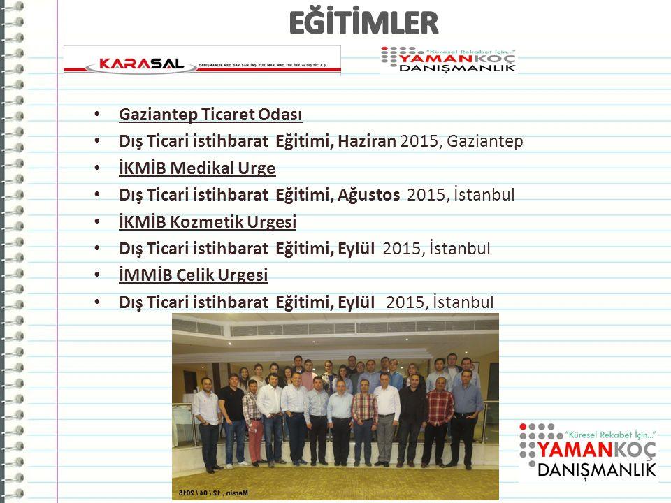 Gaziantep Ticaret Odası Dış Ticari istihbarat Eğitimi, Haziran 2015, Gaziantep İKMİB Medikal Urge Dış Ticari istihbarat Eğitimi, Ağustos 2015, İstanbul İKMİB Kozmetik Urgesi Dış Ticari istihbarat Eğitimi, Eylül 2015, İstanbul İMMİB Çelik Urgesi Dış Ticari istihbarat Eğitimi, Eylül 2015, İstanbul