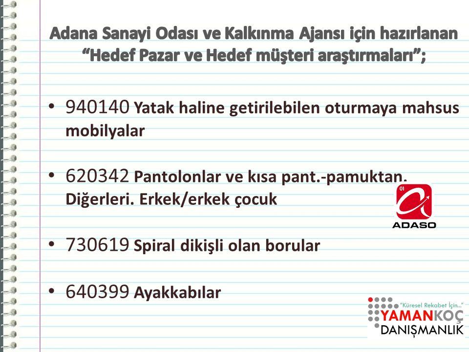 Işıl Mühendislik İSKİD- URGE kapsamında Ticari istihbarat sistemi kurma danışmanlığı, 2015, İstanbul Karsu İSKİD- URGE kapsamında Ticari istihbarat sistemi kurma danışmanlığı, 2015, İstanbul MGT İSKİD- URGE kapsamında Ticari istihbarat sistemi kurma danışmanlığı, 2015, İstanbul Niba İSKİD- URGE kapsamında Ticari istihbarat sistemi kurma danışmanlığı, 2015, İstanbul