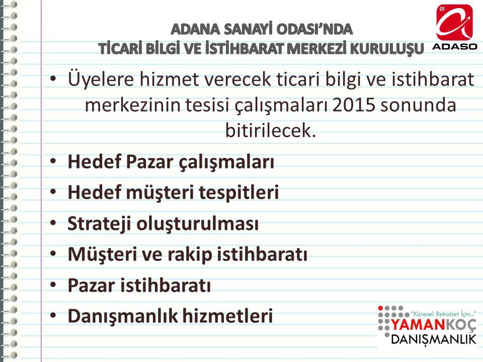 Planer İSKİD- URGE kapsamında Ticari istihbarat sistemi kurma danışmanlığı, 2015, İstanbul Sarbuz İSKİD- URGE kapsamında Ticari istihbarat sistemi kurma danışmanlığı, 2015, İstanbul Vatbuz İSKİD- URGE kapsamında Ticari istihbarat sistemi kurma danışmanlığı, 2015, İstanbul Üntes İSKİD- URGE kapsamında Ticari istihbarat sistemi kurma danışmanlığı, 2015, Ankara