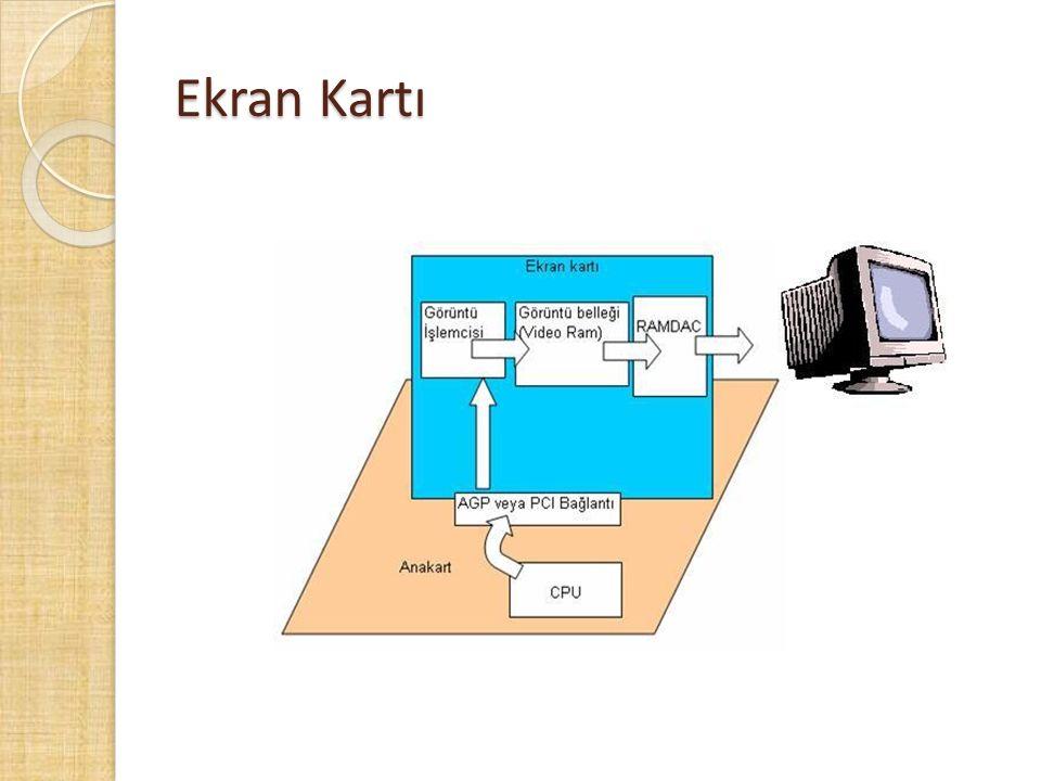 Ekran Kartı