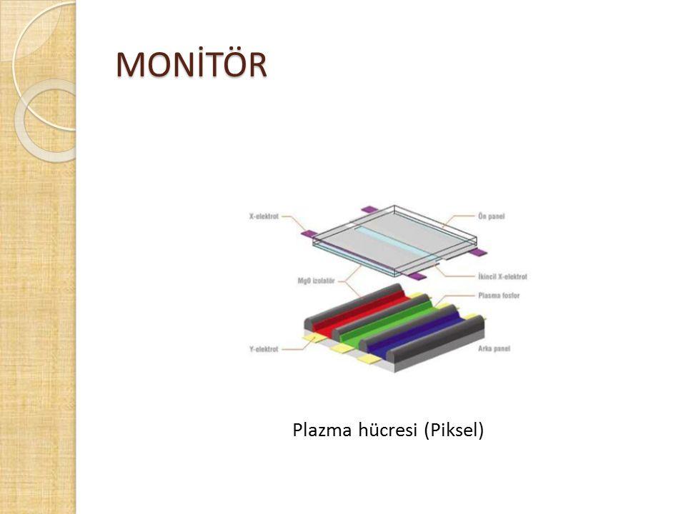 MONİTÖR Plazma hücresi (Piksel)