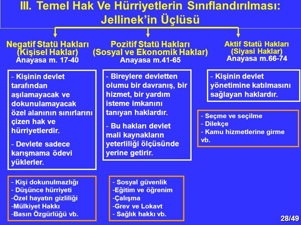 28/49 Negatif Statü Hakları (Kişisel Haklar) Anayasa m. 17-40 Aktif Statü Hakları (Siyasi Haklar) Anayasa m.66-74 Pozitif Statü Hakları (Sosyal ve Eko
