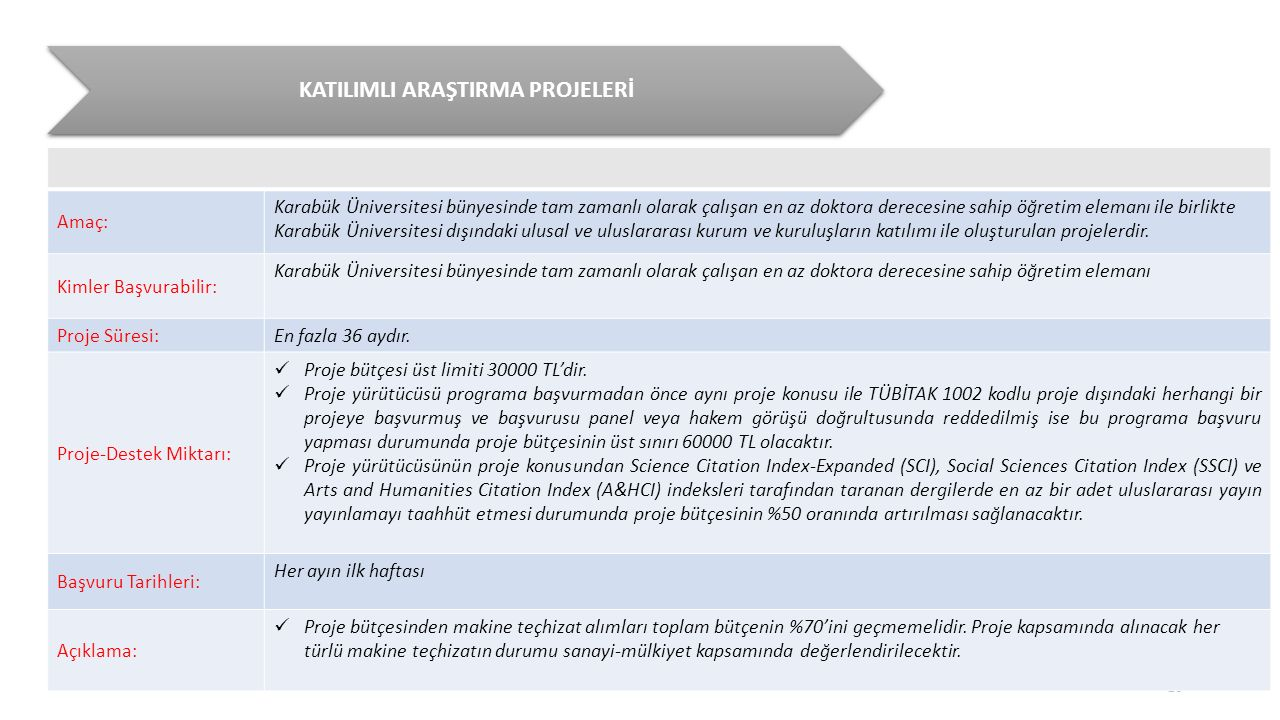10 Amaç: Karabük Üniversitesi bünyesinde tam zamanlı olarak çalışan en az doktora derecesine sahip öğretim elemanı ile birlikte Karabük Üniversitesi d
