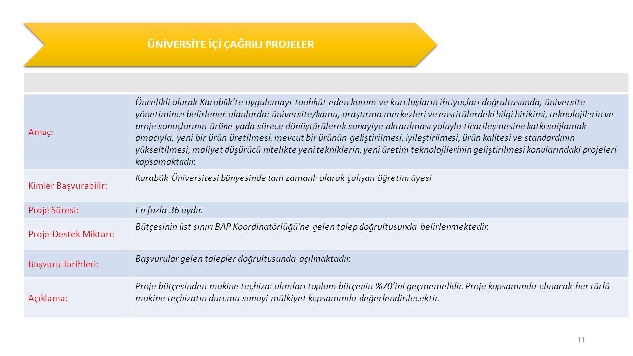 11 Amaç: Öncelikli olarak Karabük'te uygulamayı taahhüt eden kurum ve kuruluşların ihtiyaçları doğrultusunda, üniversite yönetimince belirlenen alanla
