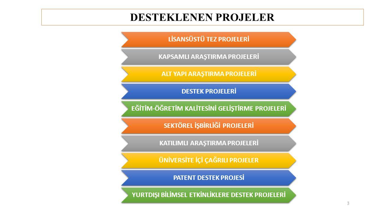 4 Amaç: Karabük Üniversitesi bünyesinde bulunan enstitülerde lisansüstü öğrenim gören öğrencilerin tez çalışmalarını gerçekleştirmeleri için açılmış bir programdır.