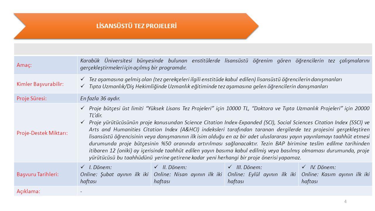 4 Amaç: Karabük Üniversitesi bünyesinde bulunan enstitülerde lisansüstü öğrenim gören öğrencilerin tez çalışmalarını gerçekleştirmeleri için açılmış b