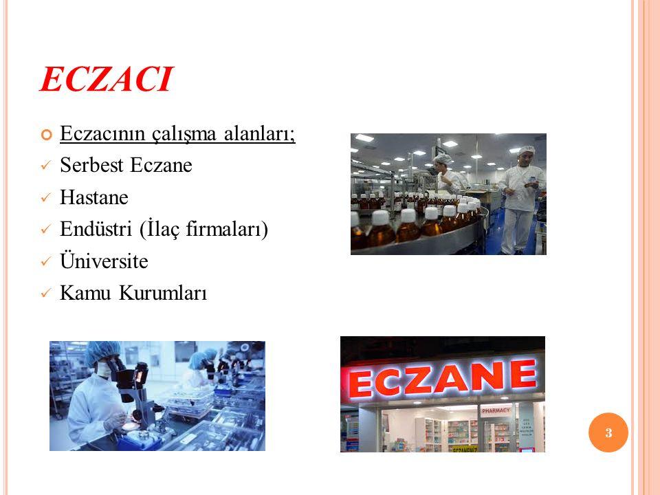 ECZACI Eczacının çalışma alanları; Serbest Eczane Hastane Endüstri (İlaç firmaları) Üniversite Kamu Kurumları 3