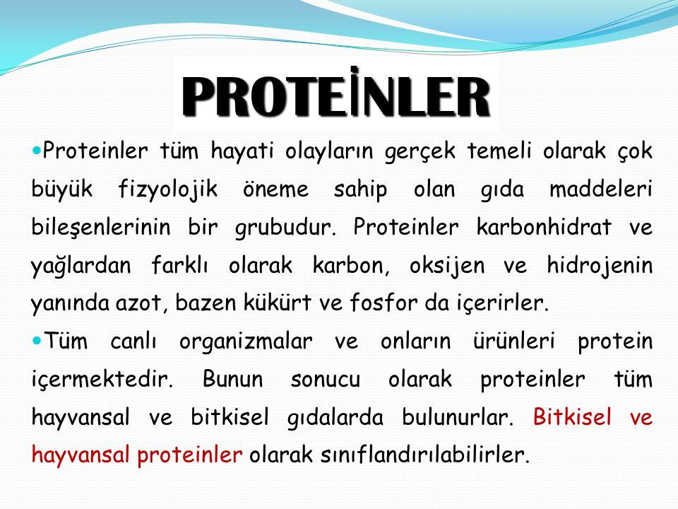 Proteince zengin bazı gıdaların protein oranları GIDAProtein (%) Hayvansal kaynaklı Yumurta 12,4 Süt 3,5 Sı ğ ır eti 17,7 Sakatat (sı ğ ır) 16,0 Tavuk eti 20,0 Balık 18,8 Bitkisel kaynaklı Patates 2,0 Soya 38,0 Bezelye 22,5 Bu ğ day 12,2 Mercimek 24,2