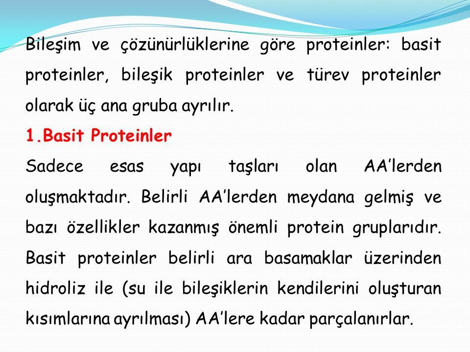 Bileşim ve çözünürlüklerine göre proteinler: basit proteinler, bileşik proteinler ve türev proteinler olarak üç ana gruba ayrılır. 1.Basit Proteinler