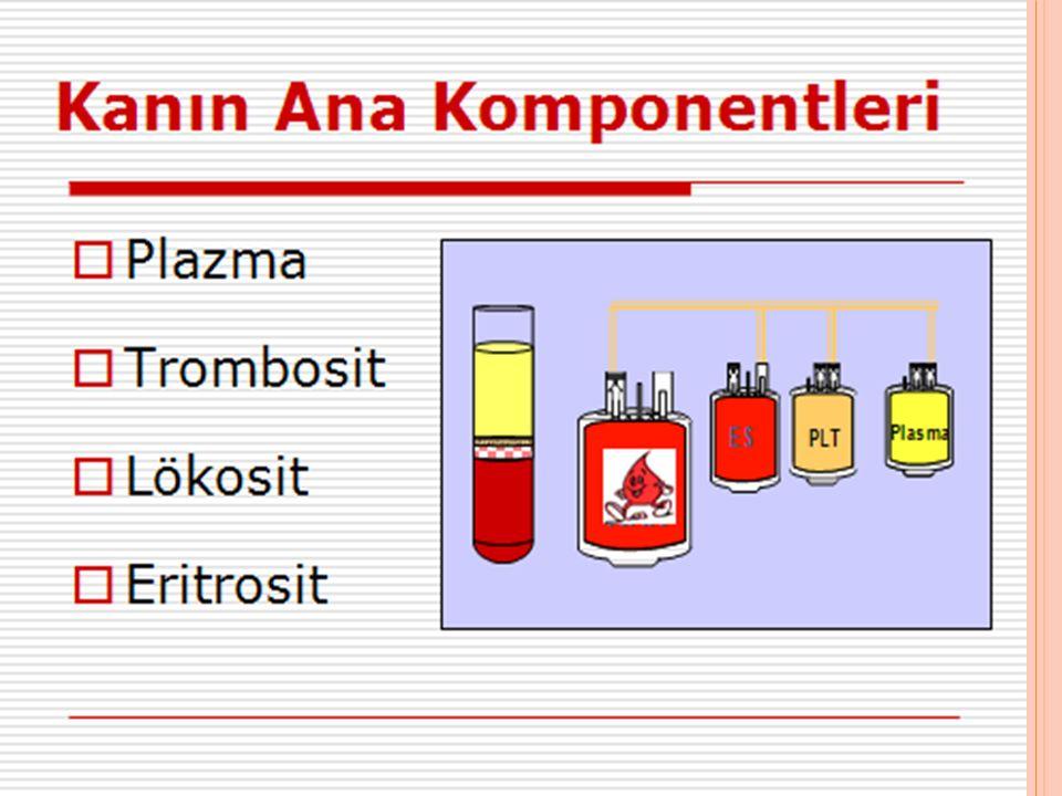 T ROMBOSIT S ÜSPANSIYONU Taze tam kanın düşük devirde santrifüje edilmesiyle üstte Trombositten Zengin Plazma kalır Bunun daha yüksek devirli santrifüjü ile elde edilen çökelti Trombosit Süspansiyonudur 1 Ü yaklaşık 50 mL'dir ABO uyumu gerekir.