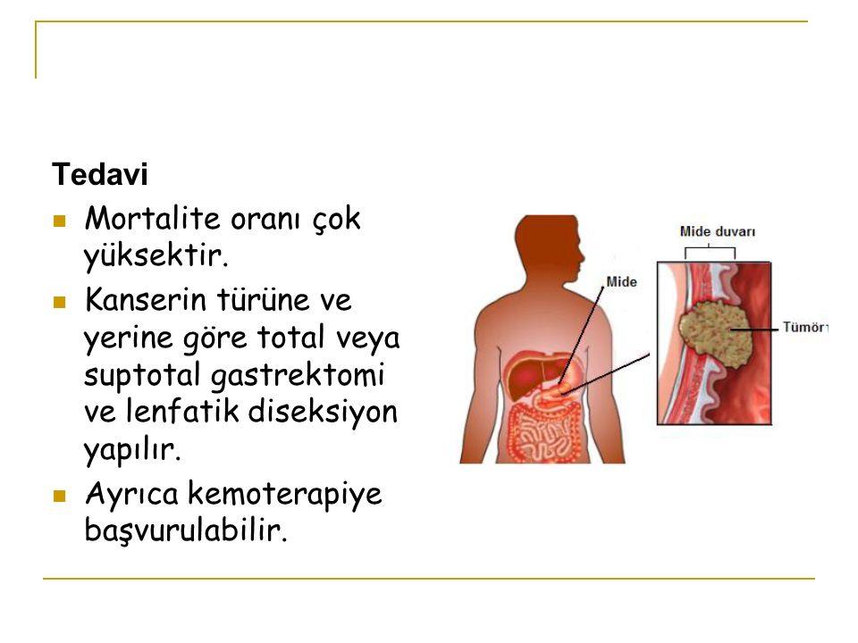 Tedavi Mortalite oranı çok yüksektir. Kanserin türüne ve yerine göre total veya suptotal gastrektomi ve lenfatik diseksiyon yapılır. Ayrıca kemoterapi