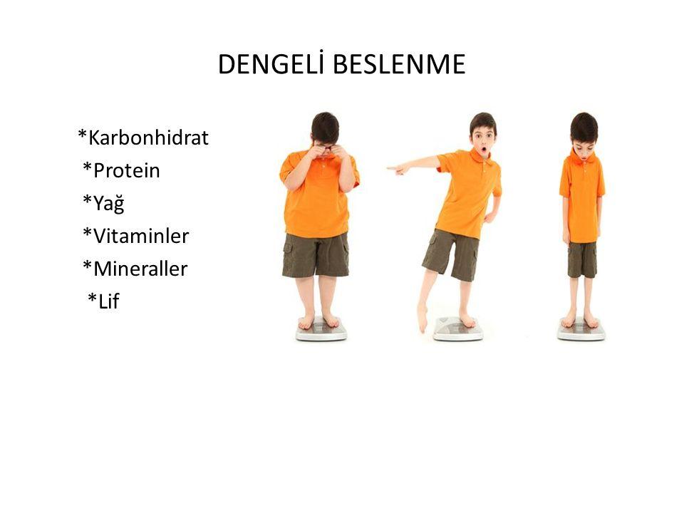 DENGELİ BESLENME *Karbonhidrat *Protein *Yağ *Vitaminler *Mineraller *Lif