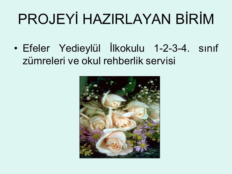 PROJEYİ HAZIRLAYAN BİRİM Efeler Yedieylül İlkokulu 1-2-3-4.